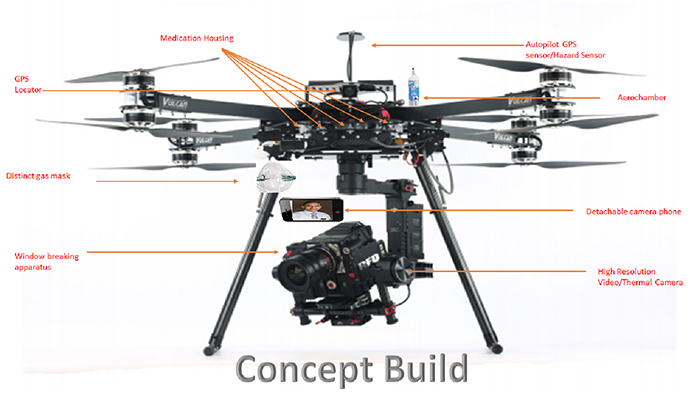diagram of drone
